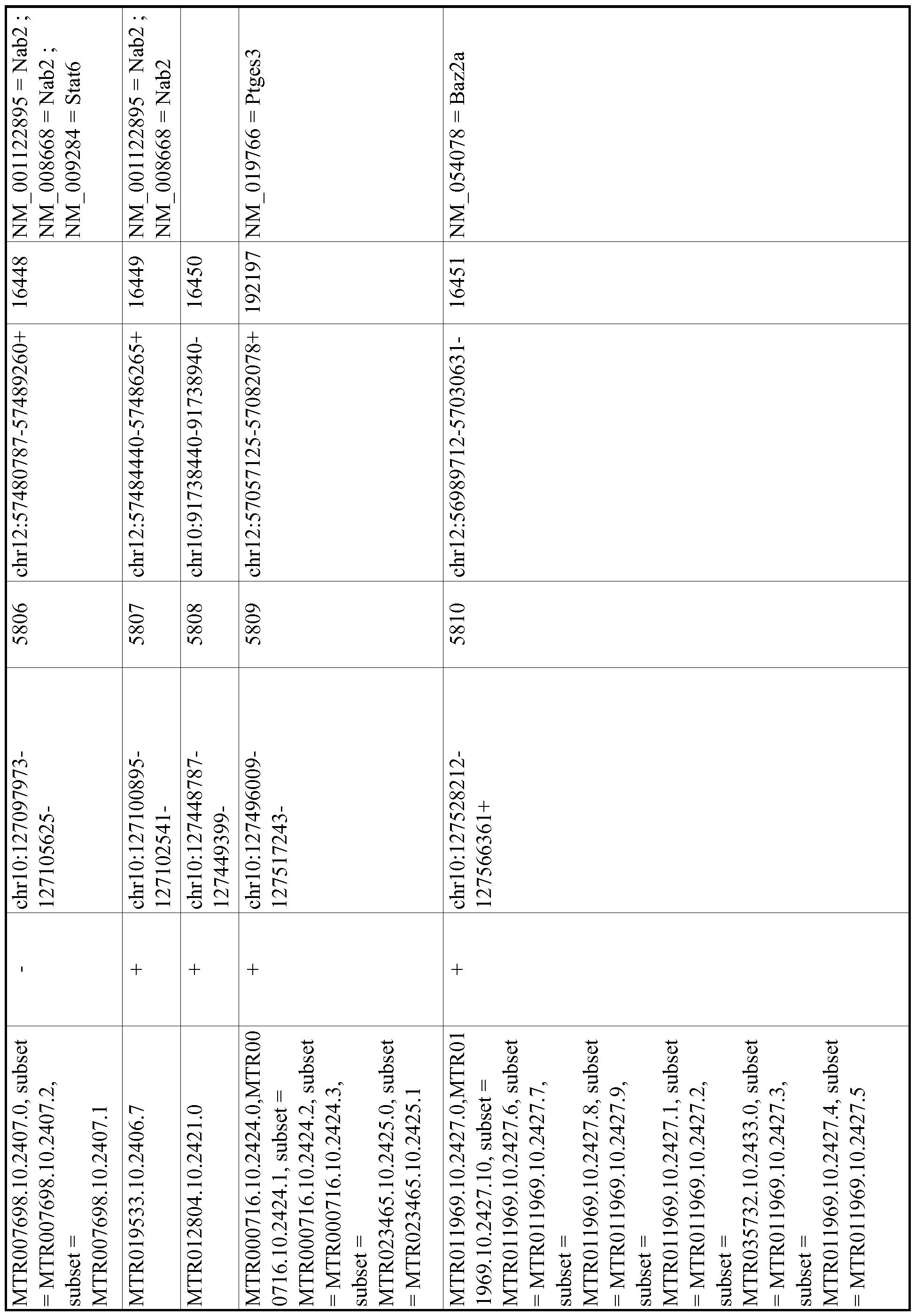 Figure imgf001049_0001