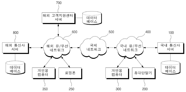 Figure R1020060012549