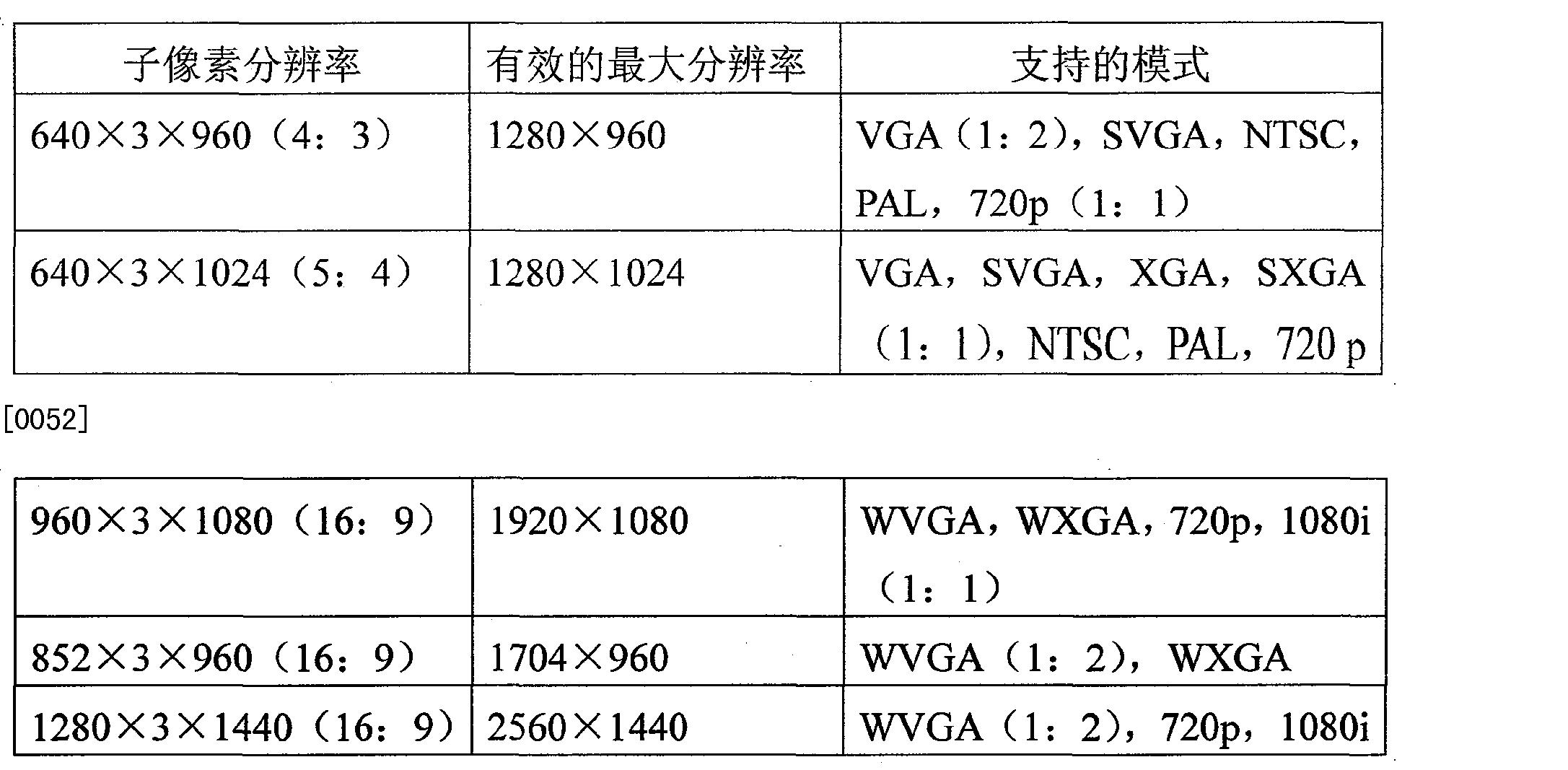 Figure CN1871851BD00101