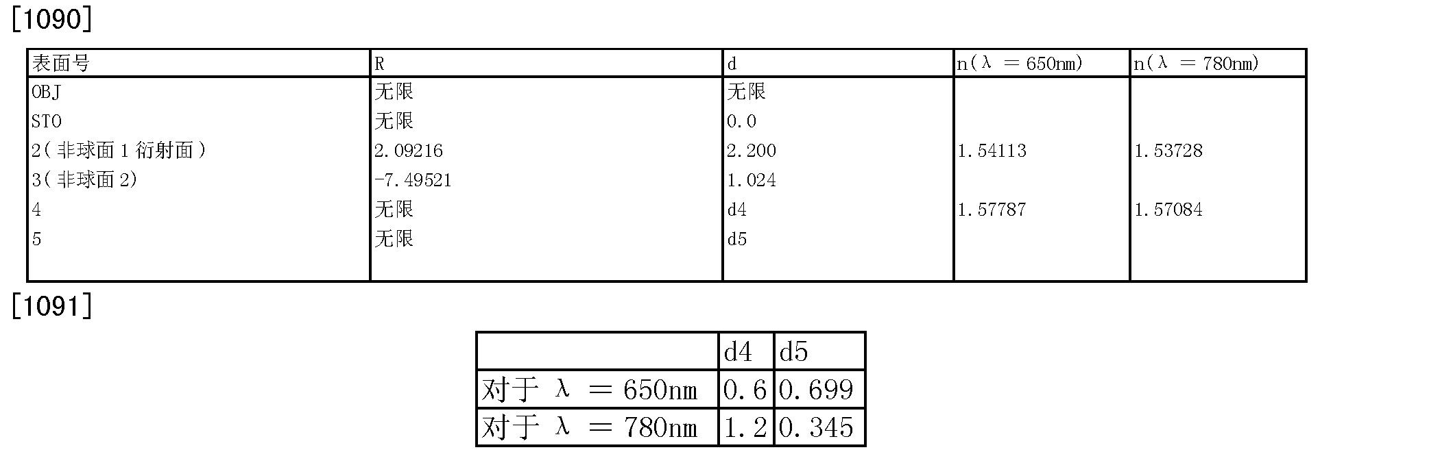 Figure CN1553440BD00741