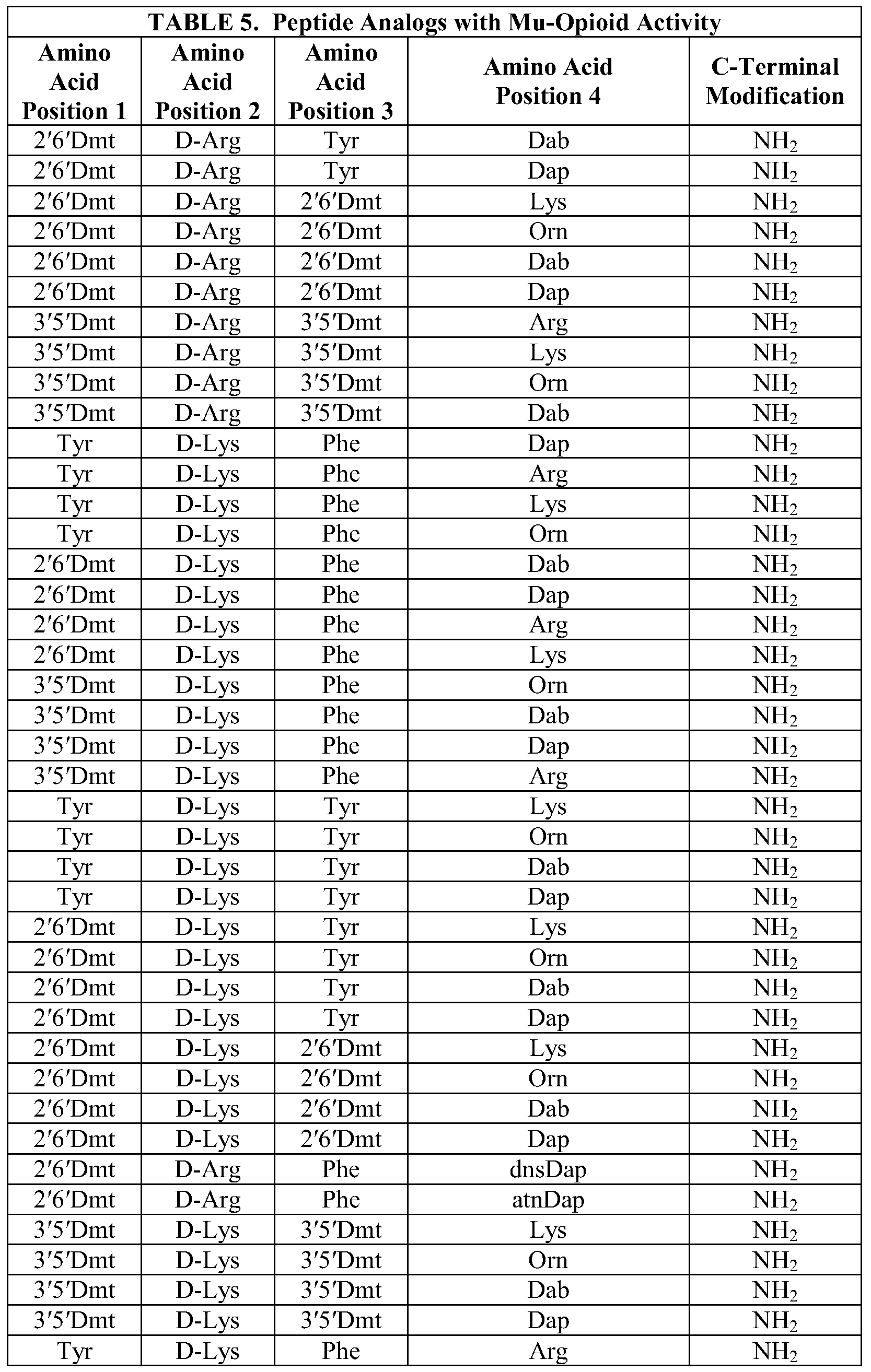 Tyr Size Chart