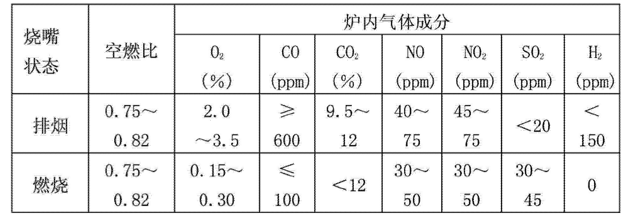 Figure CN102876983BD00073