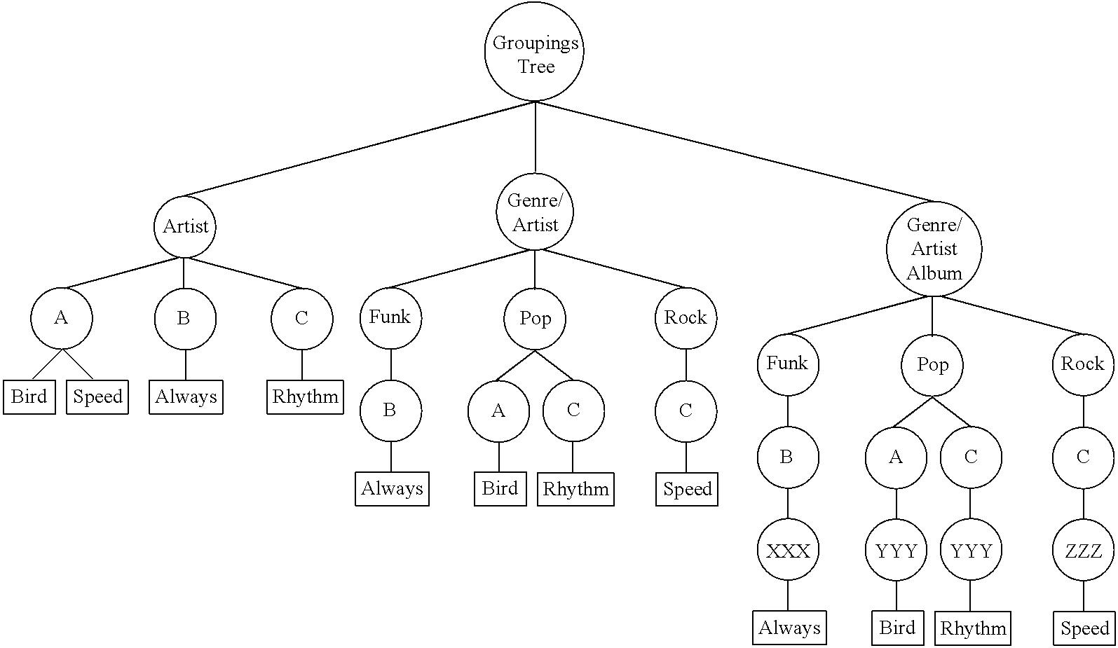 Figure USRE046536-20170905-C00004