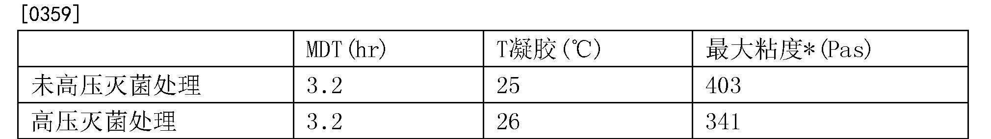 Figure CN103417472BD00513