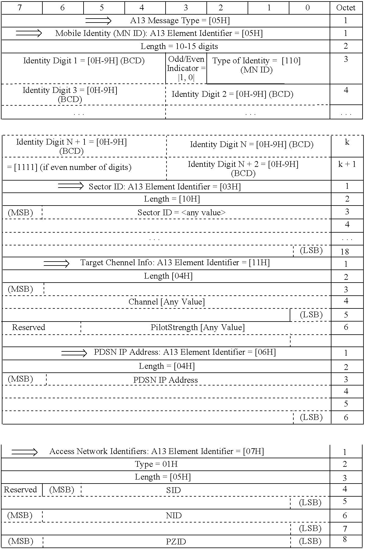 Figure US07512110-20090331-C00001