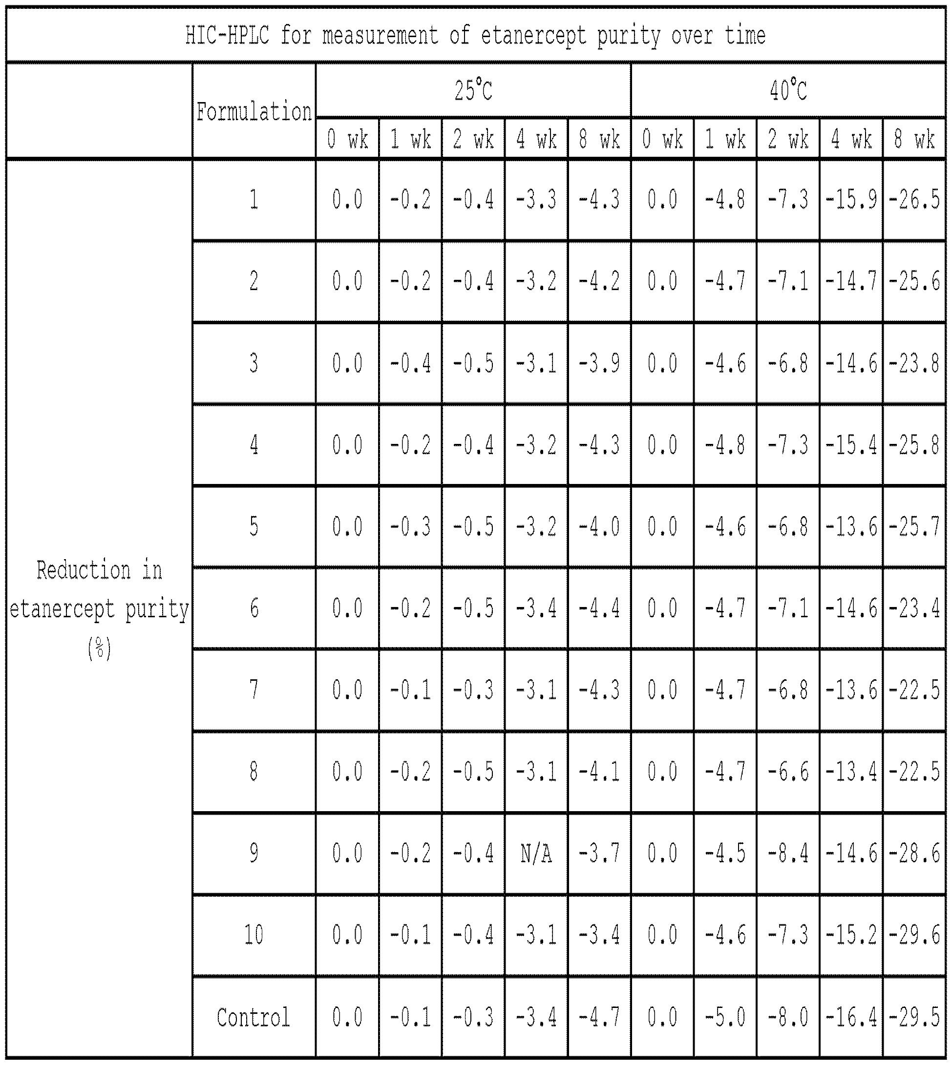 Figure PCTKR2014011540-appb-T000003