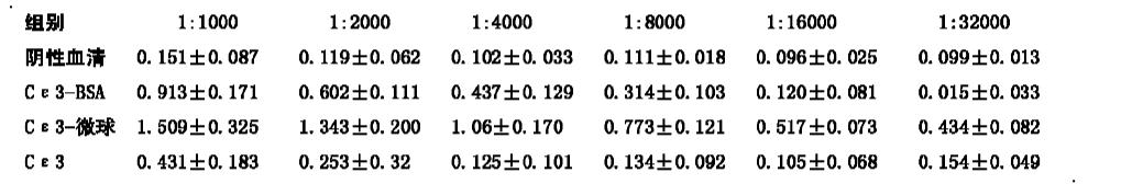 Figure CN102008719AD00131