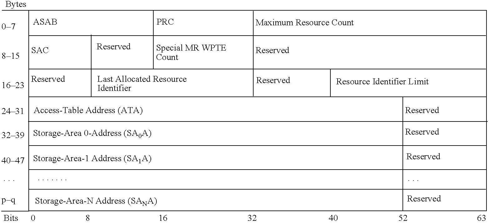 Figure US07234037-20070619-C00003