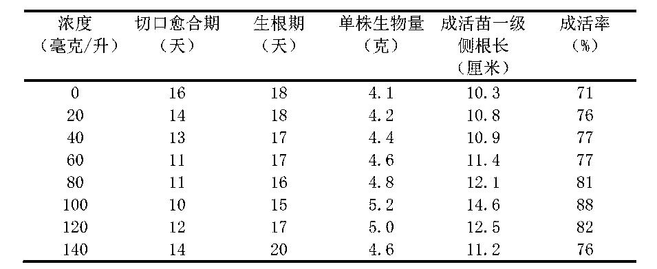Figure CN103314748BD00062