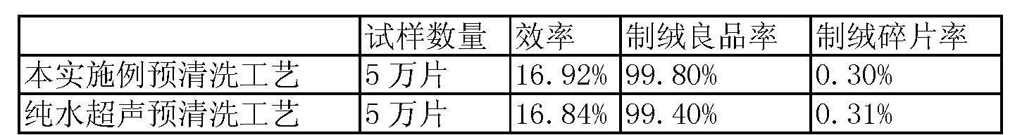 Figure CN102403251BD00061