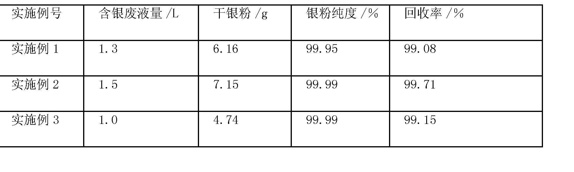 Figure CN102071319BD00061