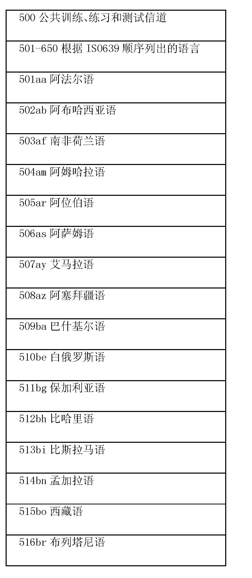 Figure CN101361317BD00411