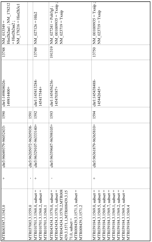 Figure imgf000405_0001