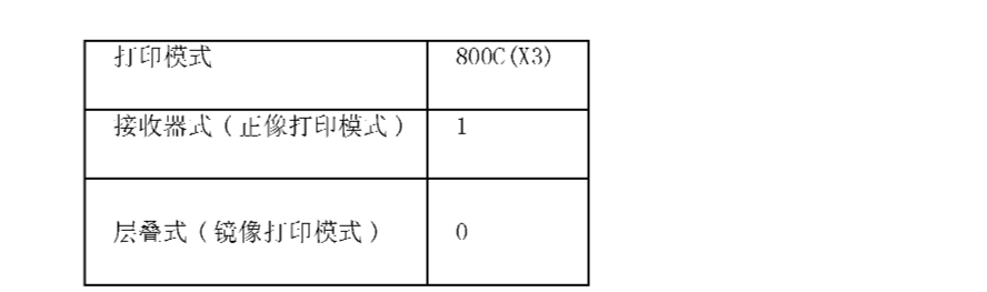 Figure CN101934647AD00232