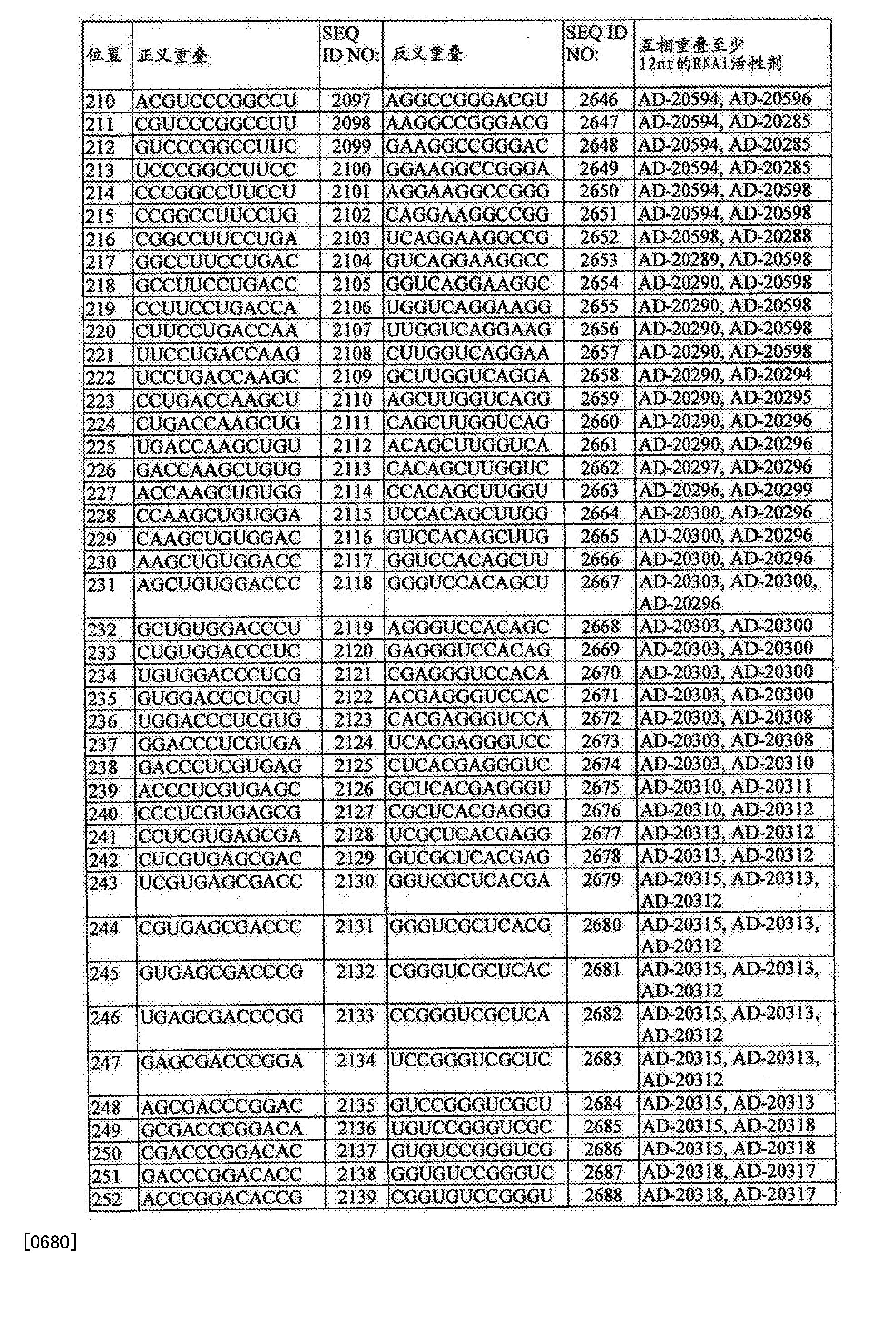 Figure CN105125572AD00991