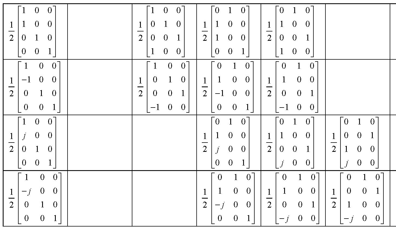 Figure 112010009825391-pat01038