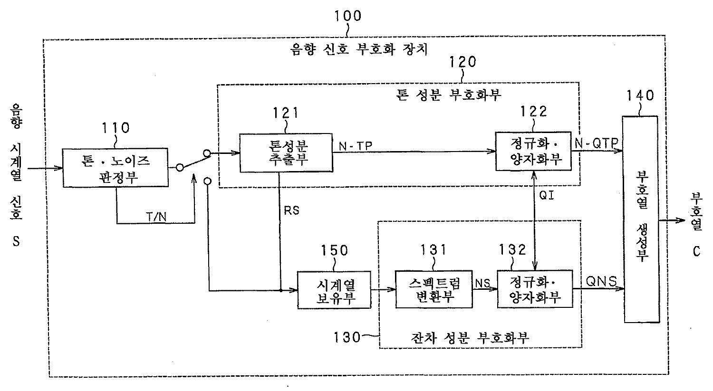 Figure R1020037002141