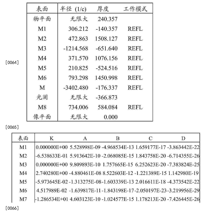 Figure CN102819197BD00101