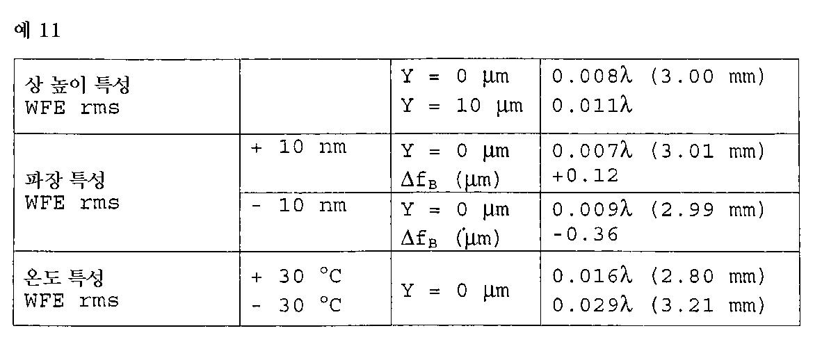 Figure 112001010918149-pat00035
