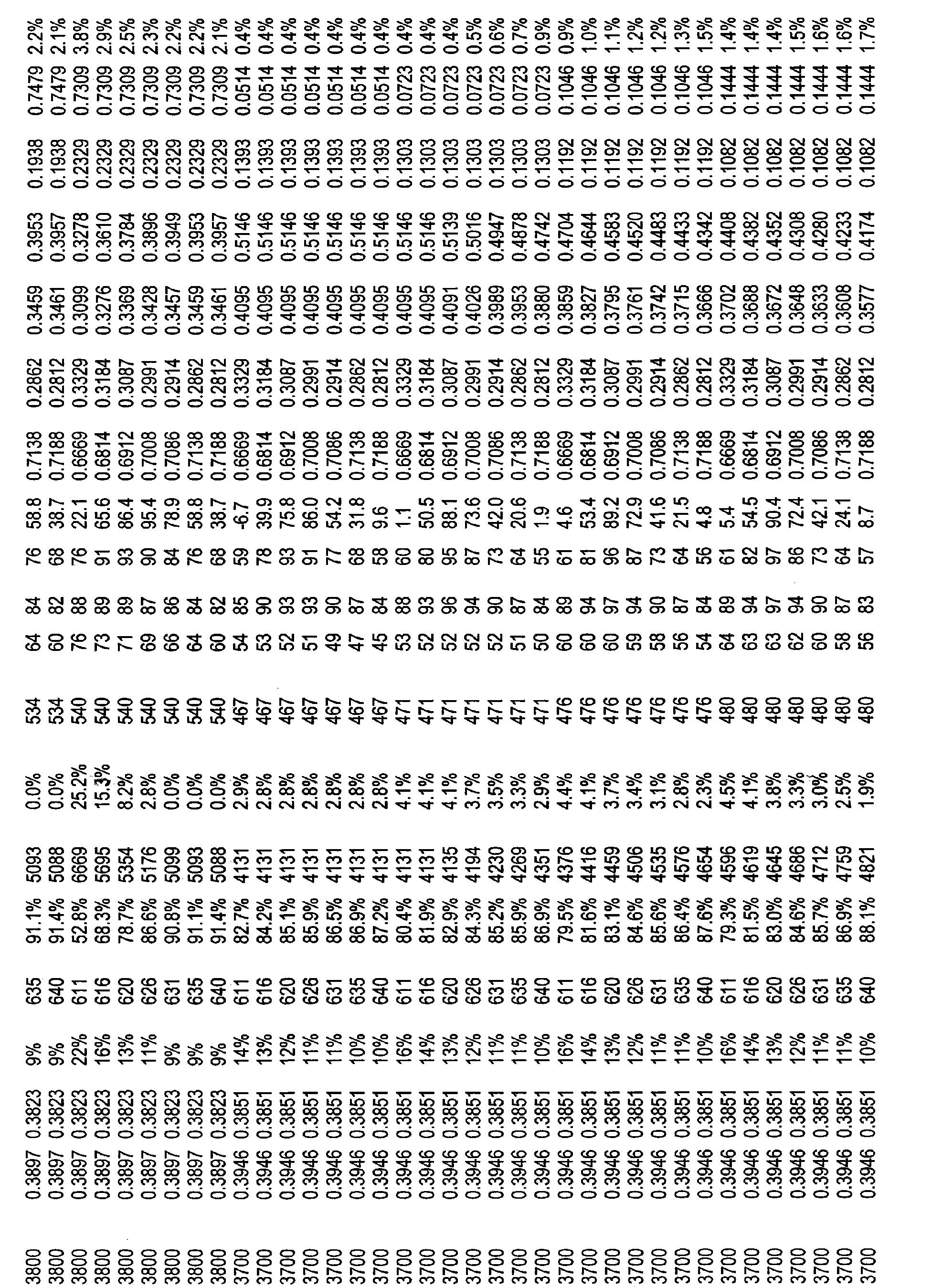 Figure CN101821544BD00981