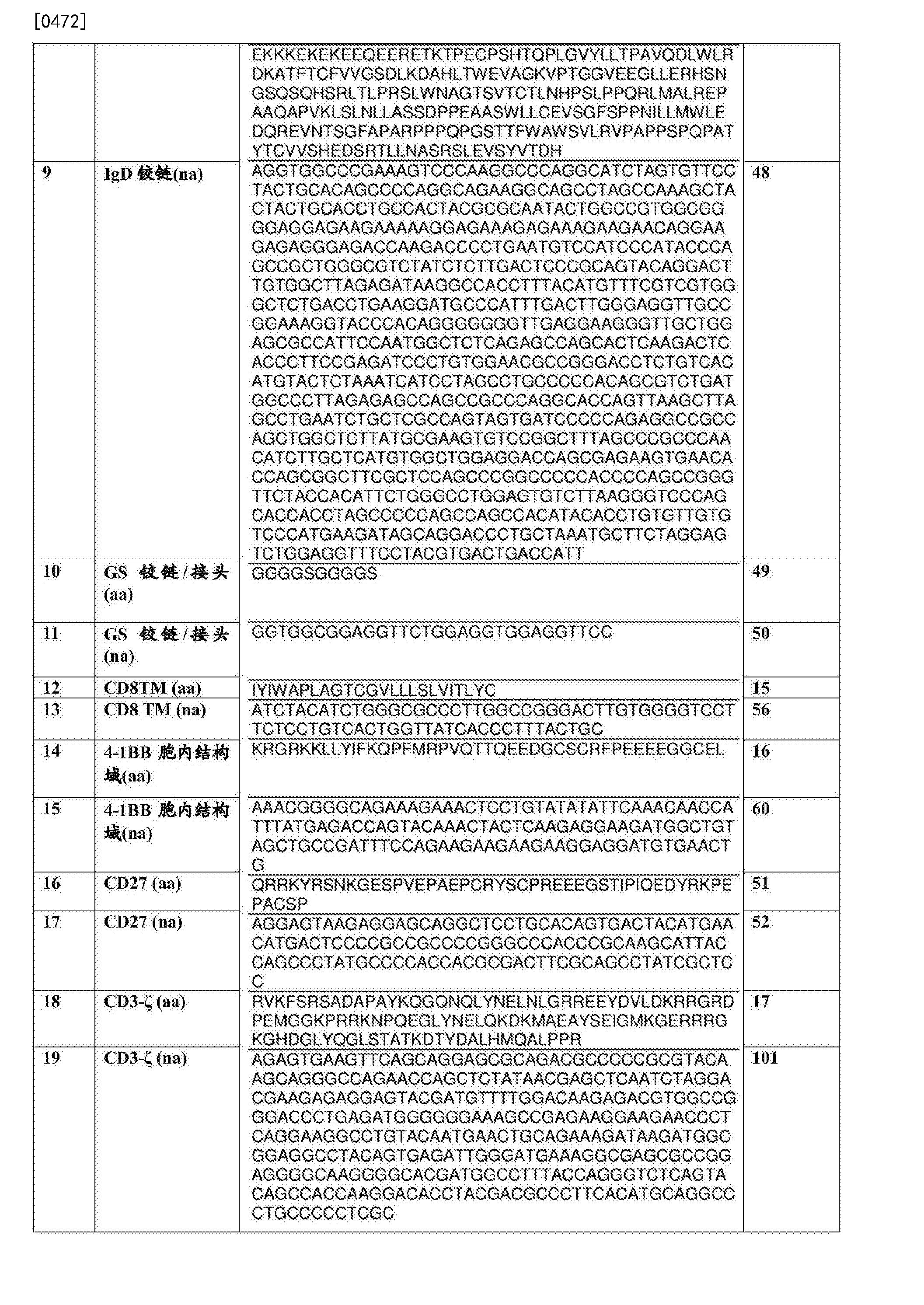 Figure CN108603200AD00661