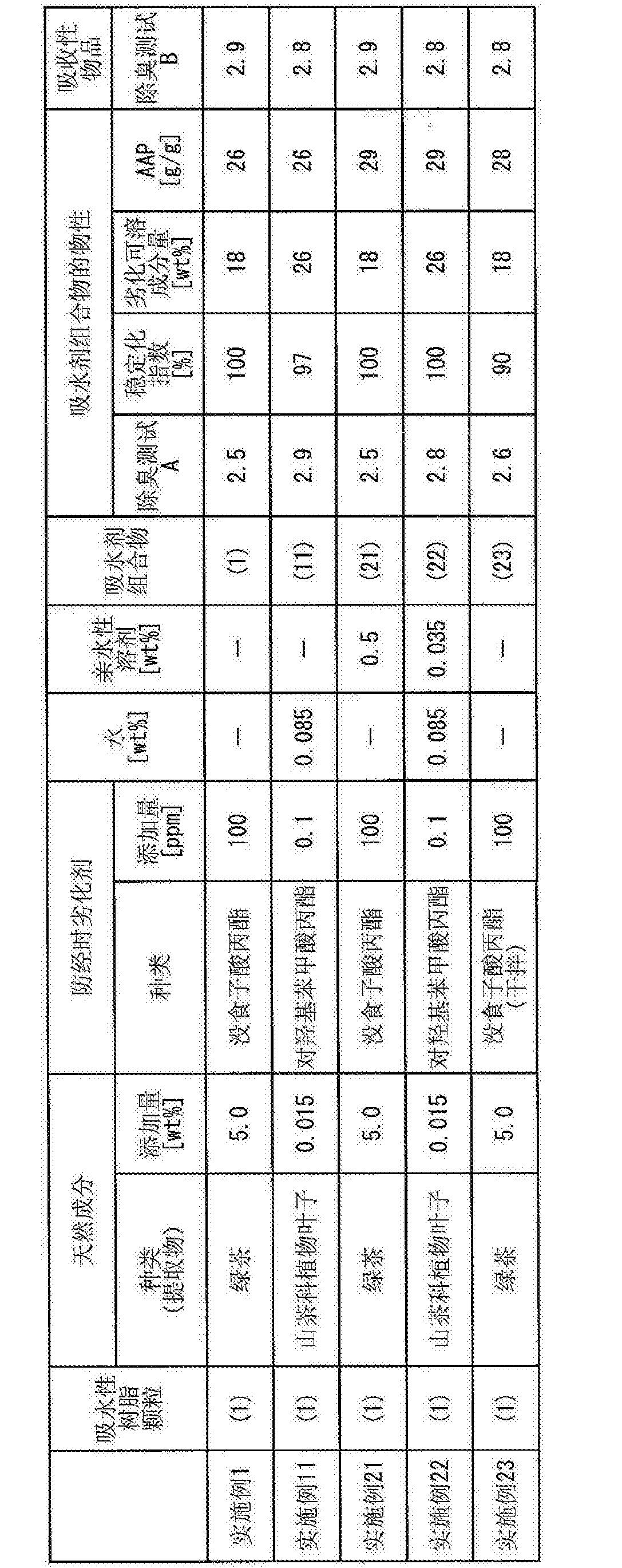 Figure CN103930201BD00411