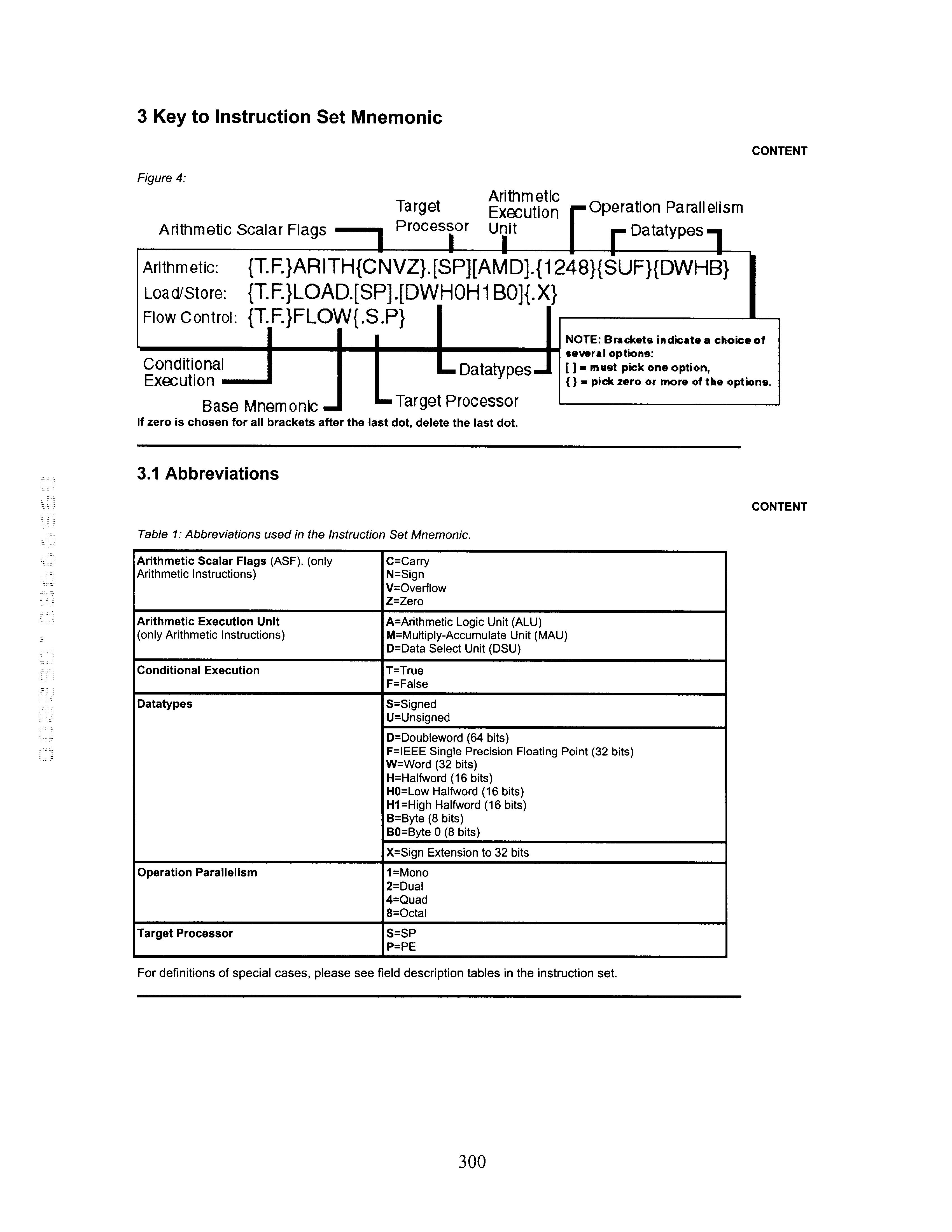 Figure US06748517-20040608-P00286