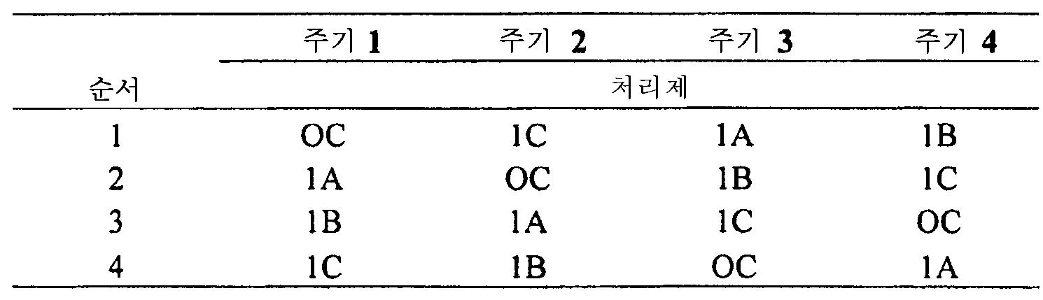 Figure pat00127