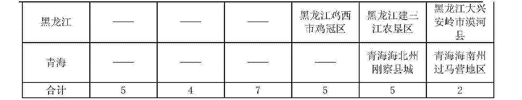 Figure CN103903192BD00101