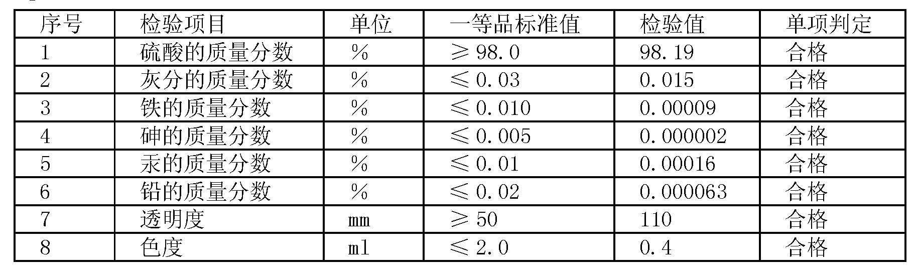 Figure CN102580455AD00142