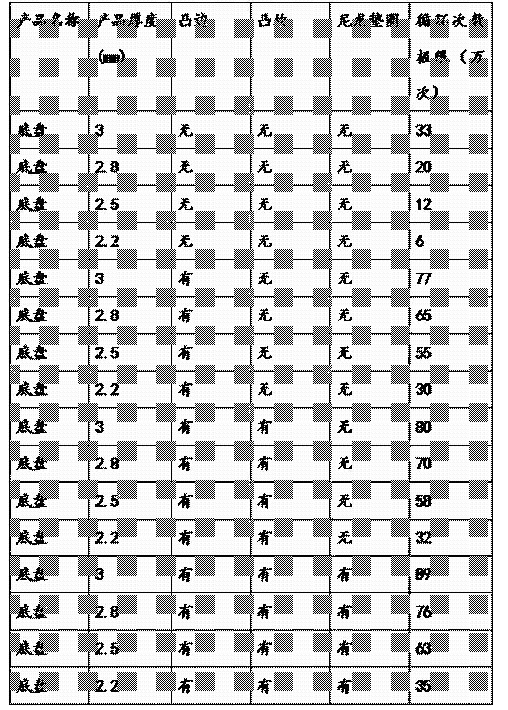 Figure CN105380435AD00081