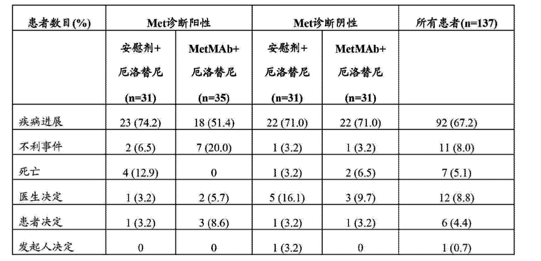 Figure CN103221825AD00691