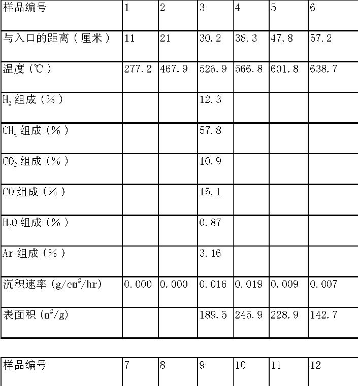 Figure CN104284861AD00242
