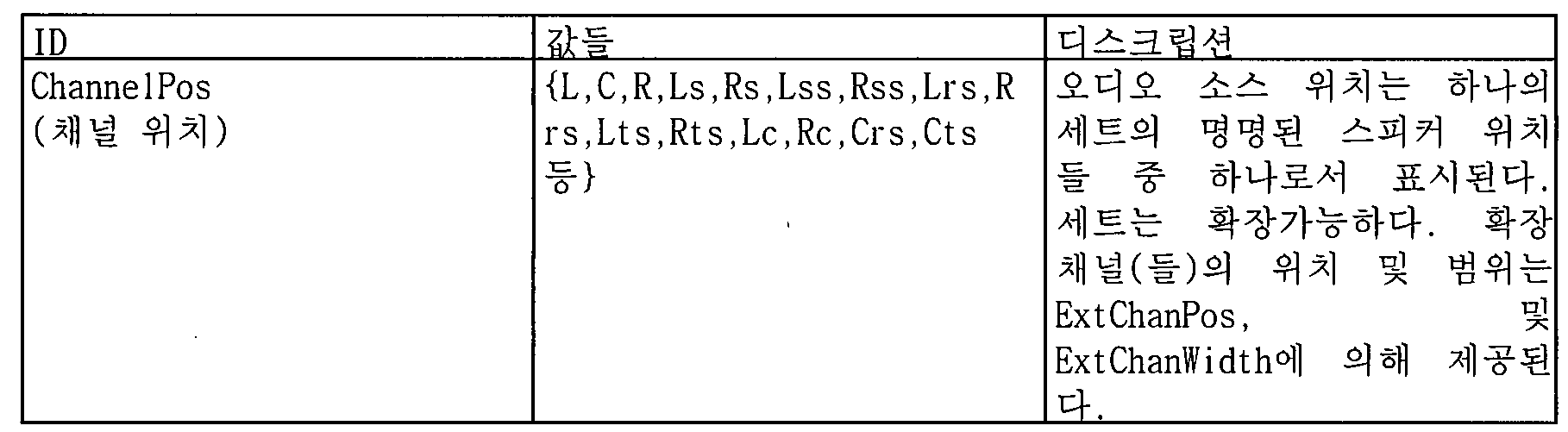 Figure 112014128070760-pat00009