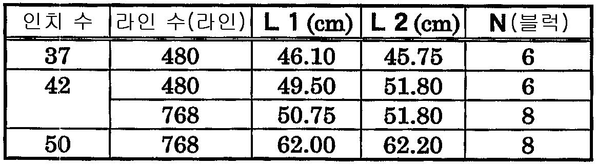 Figure 112003043531025-pct00001