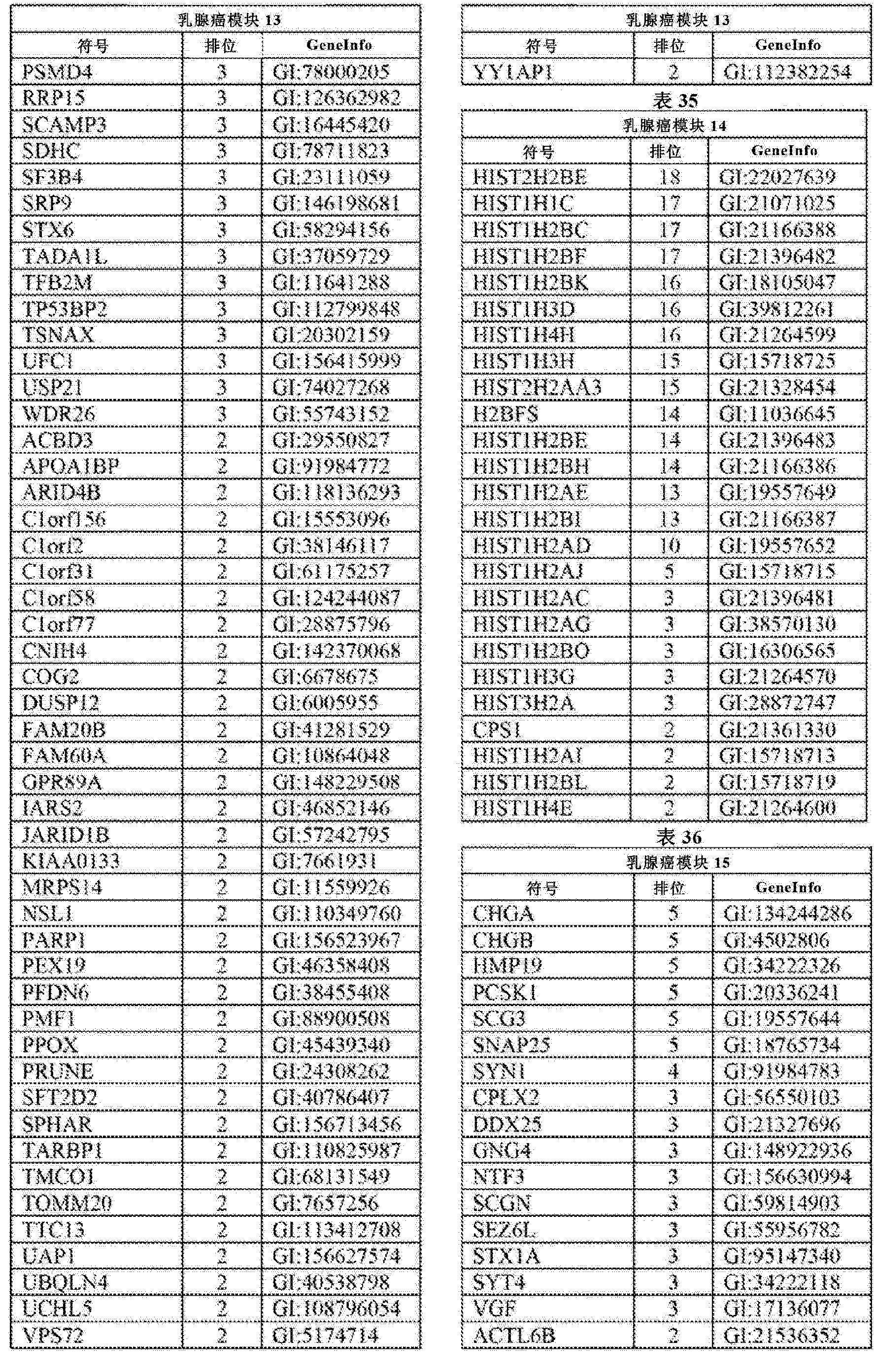 Figure CN102858999AD00961