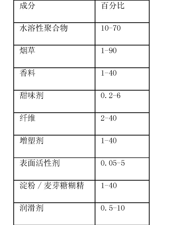 Figure CN102669810BD00131