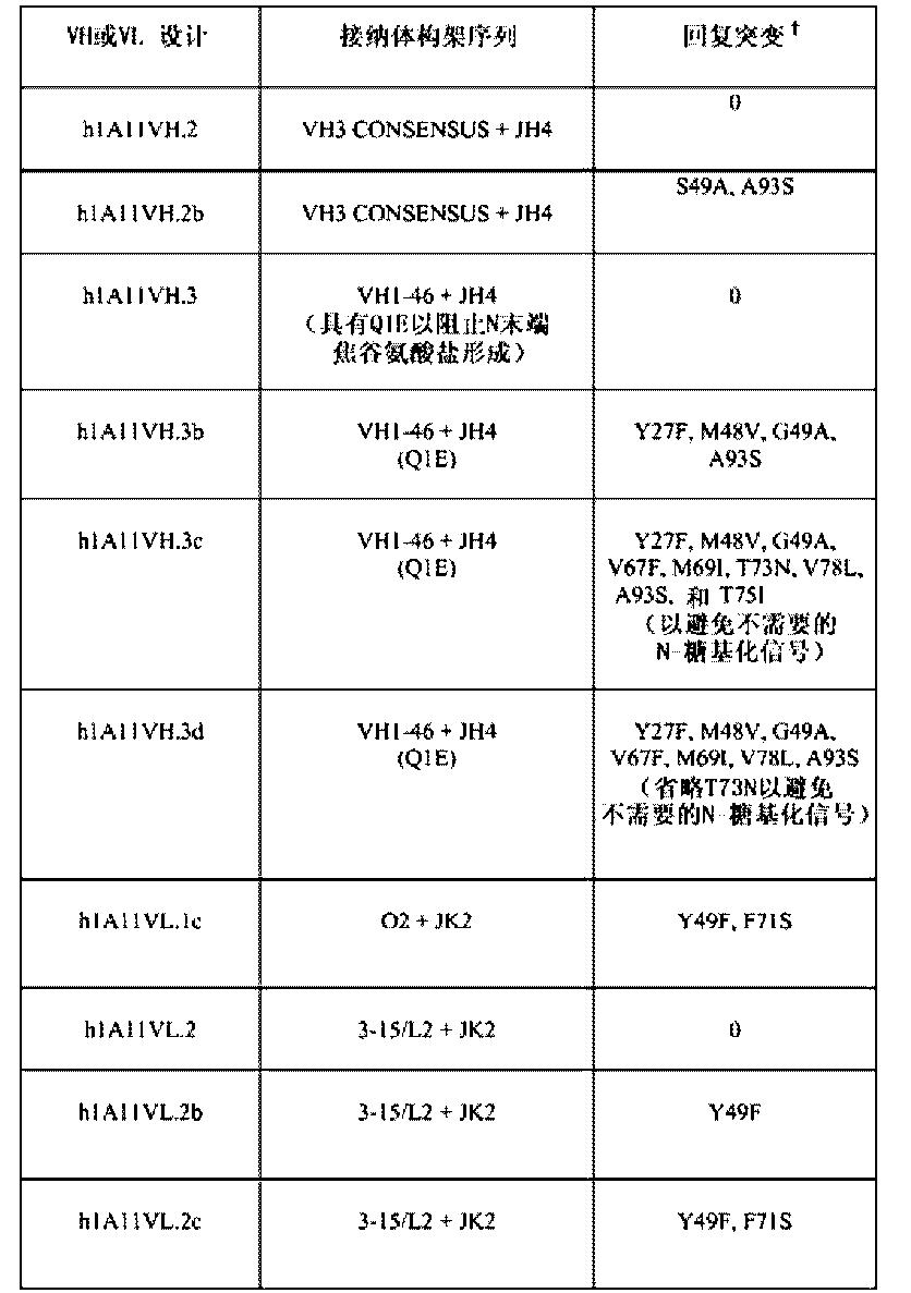 Figure CN102906113BD01051