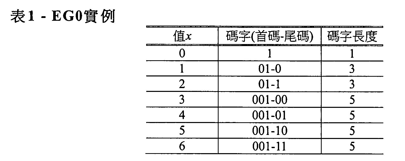 Figure 104116565-A0101-12-0049-2