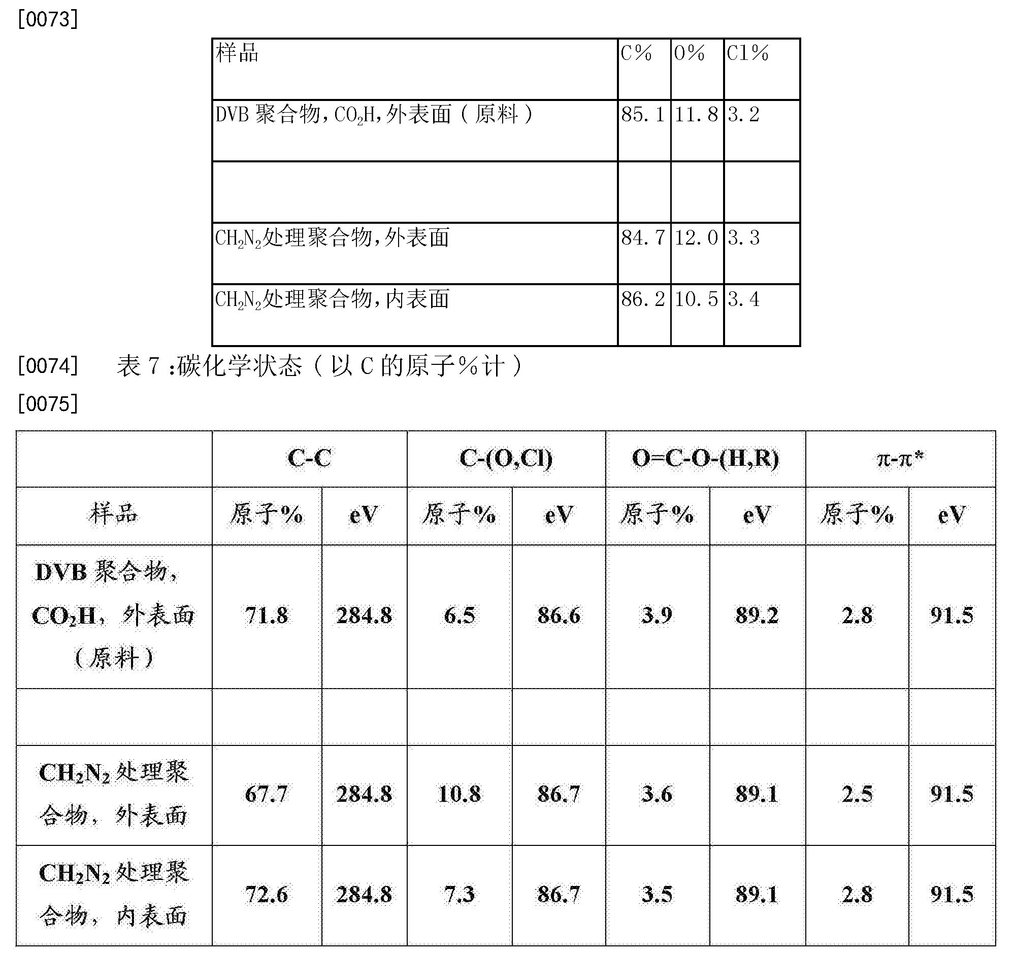 Figure CN103328201BD00131