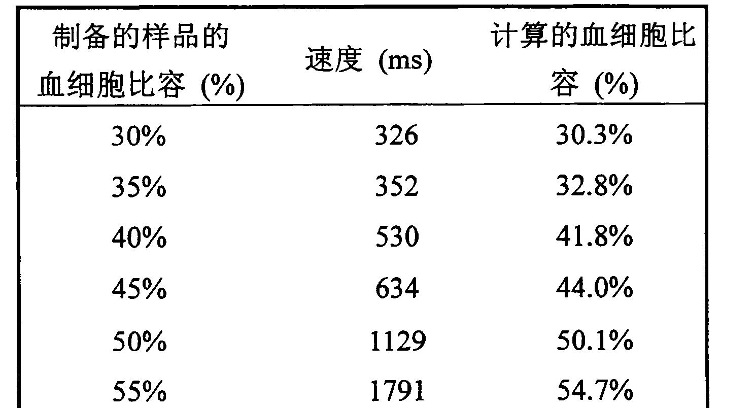 Figure CN1815236BD00171