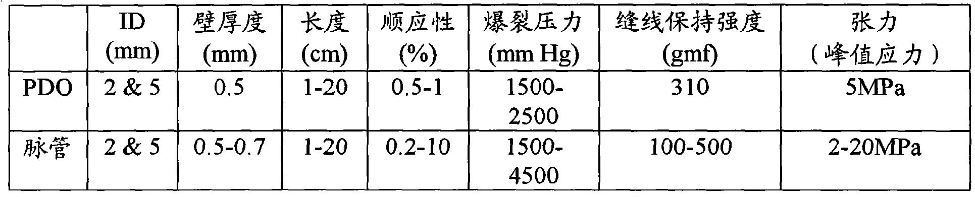Figure CN102076366BD00061