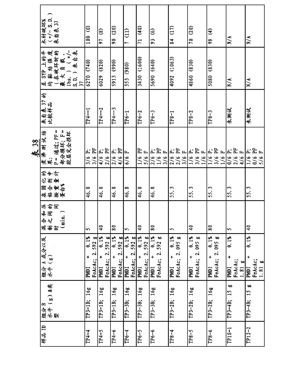 Figure CN102439056BD00901