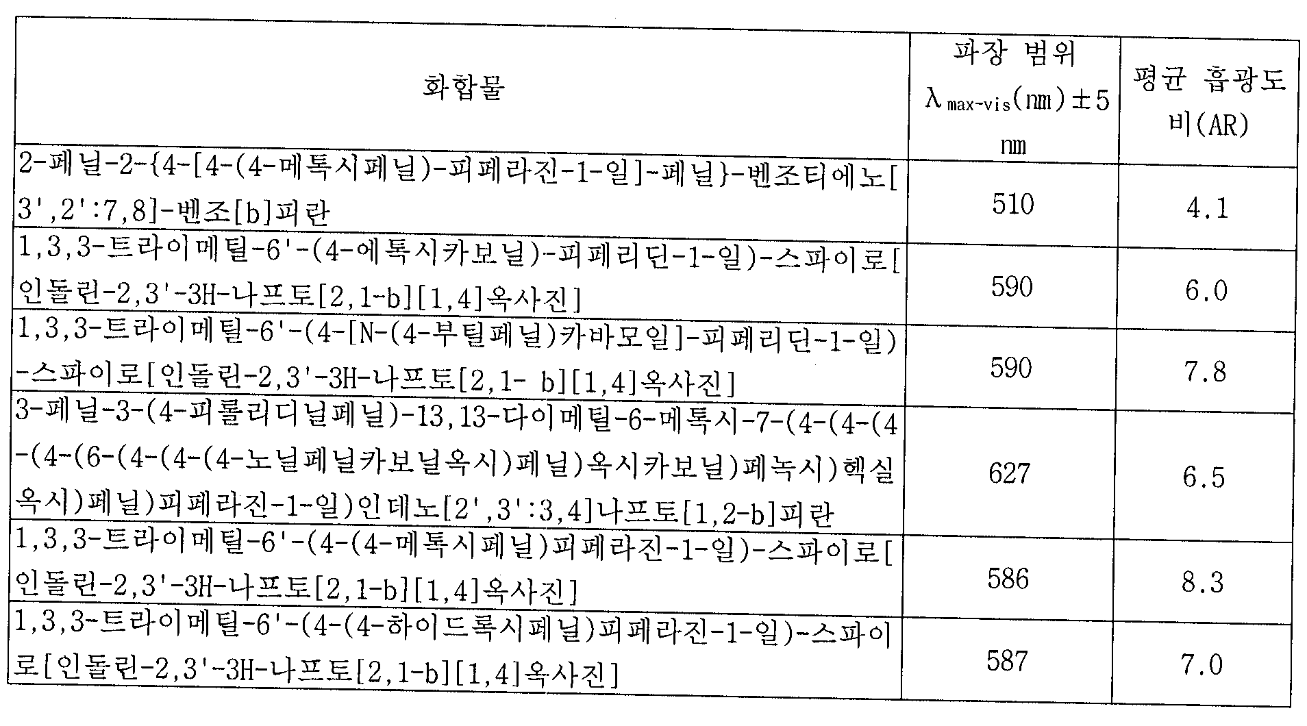 Figure 112006000173326-pct00054