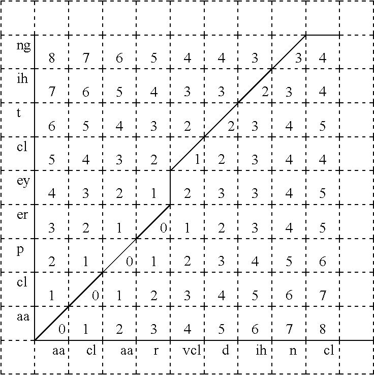 Figure US20050171775A1-20050804-C00001