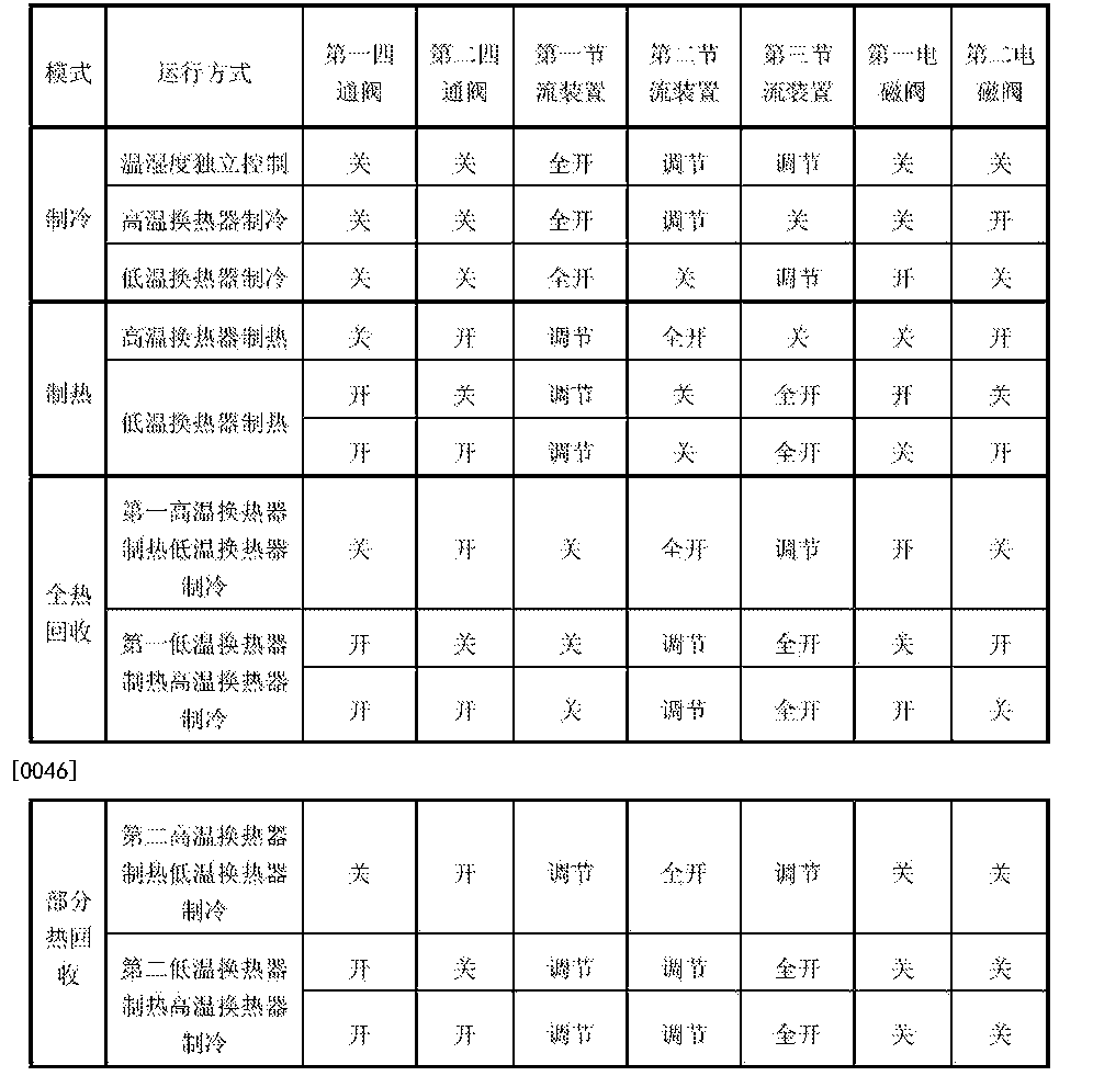 Figure CN103822393BD00091