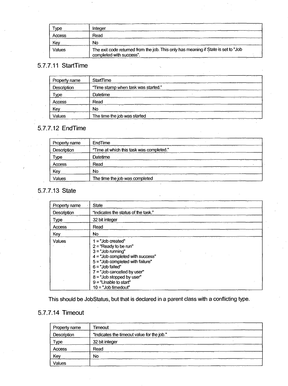 Figure US20040267716A1-20041230-P00047