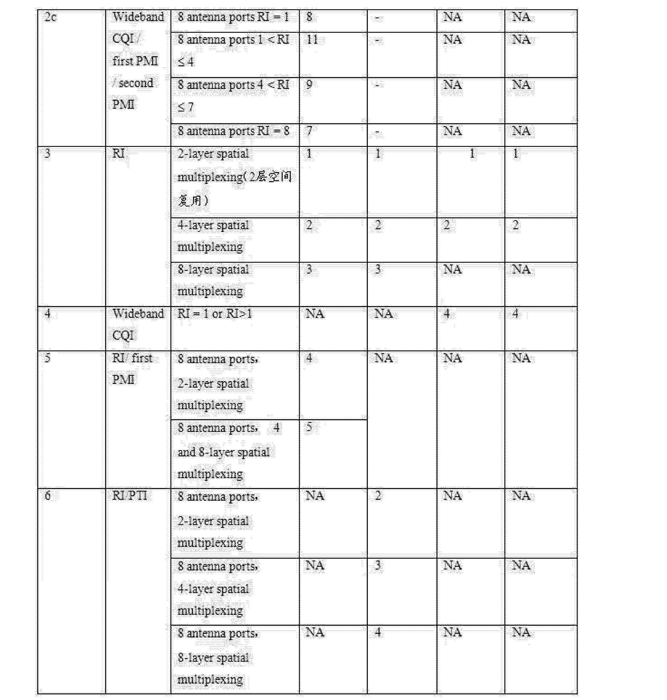 Figure CN102291228BD00141
