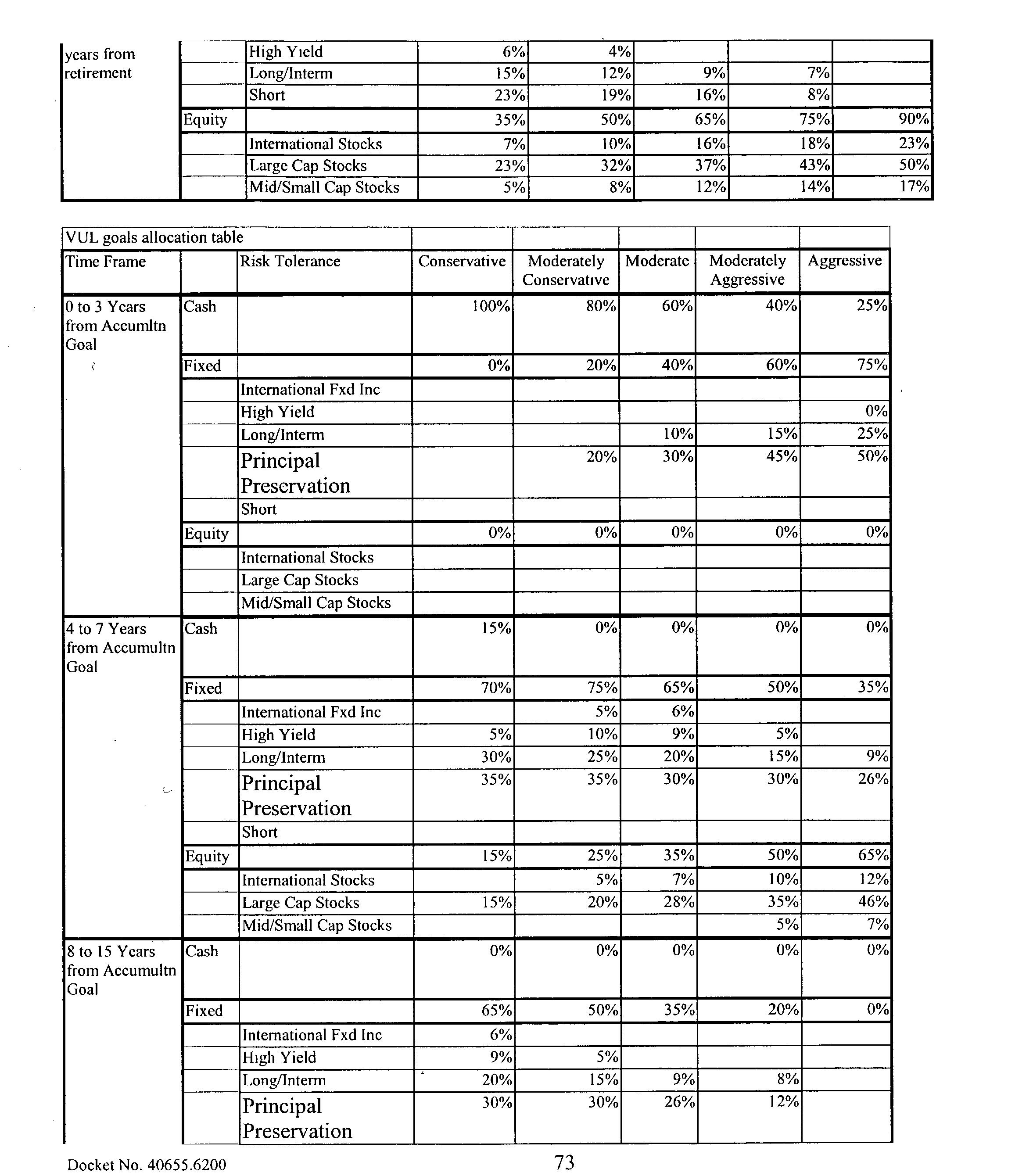 Figure US20030028466A1-20030206-P00025