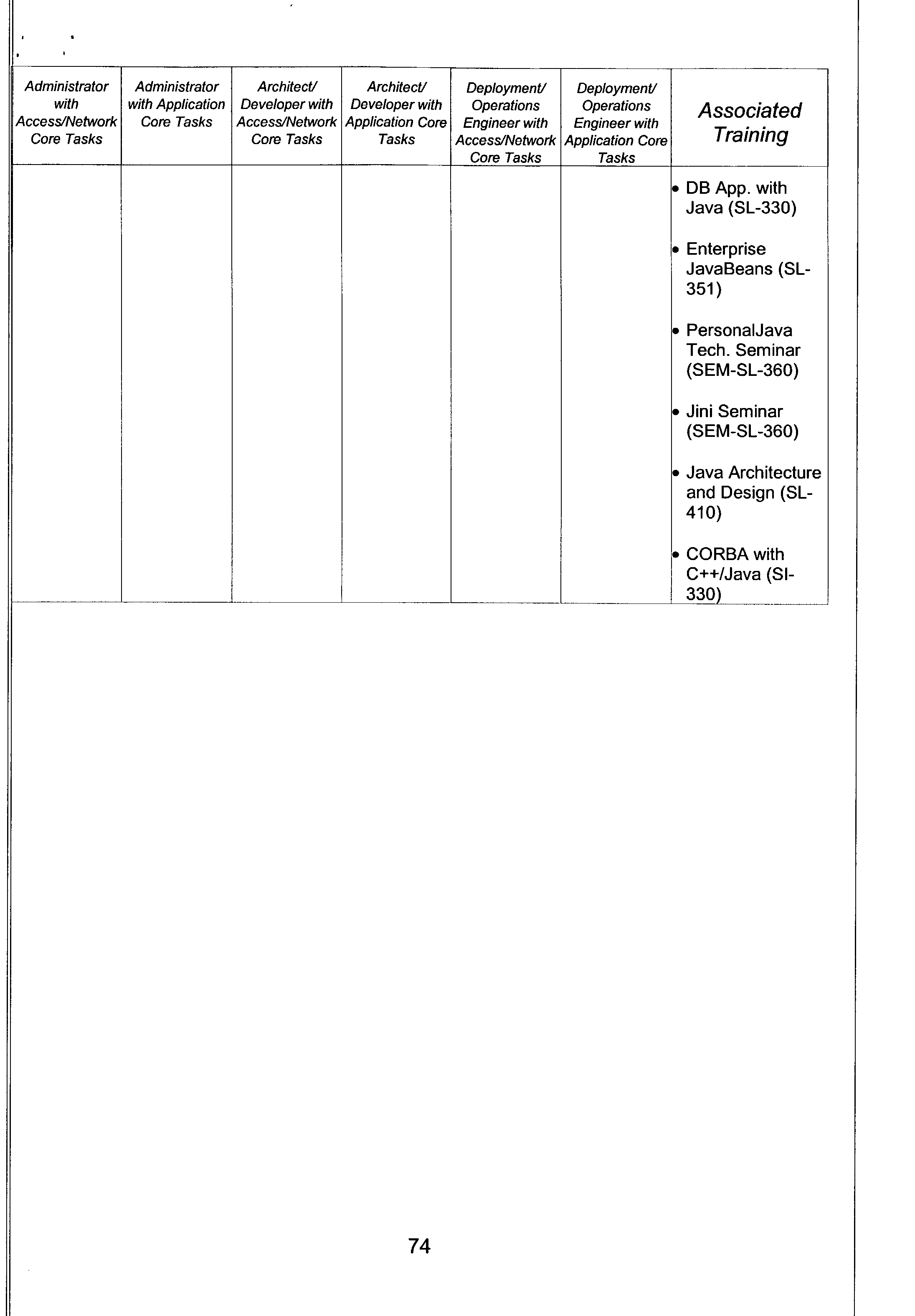 Figure US20030139956A1-20030724-P00020